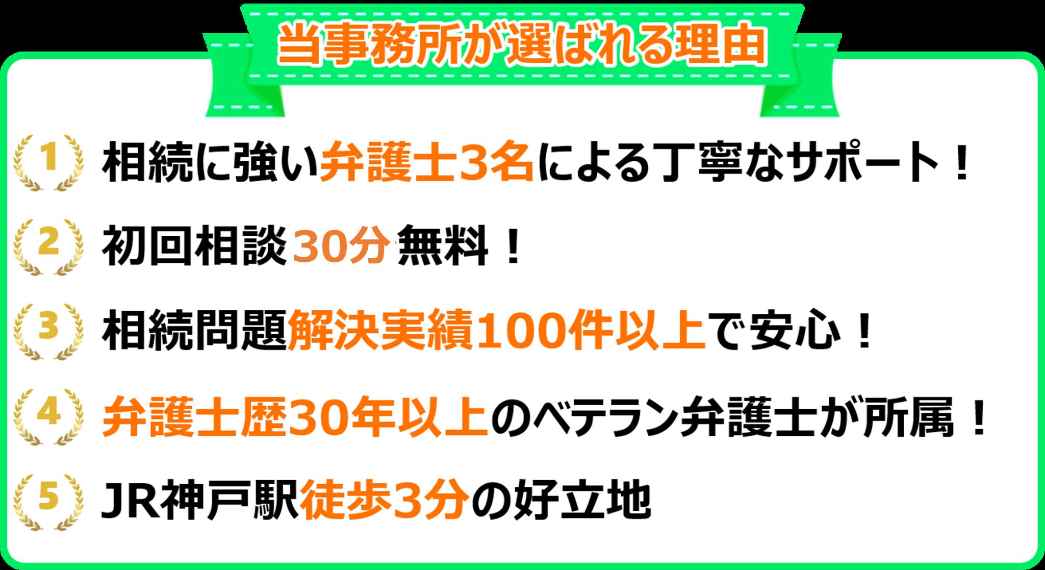藤井義継法律事務所の相続の強み